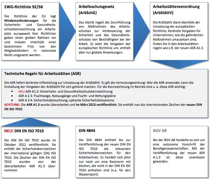 Asr A13 Infos Zur Gesetzlichen Kennzeichnung Kroschkecom